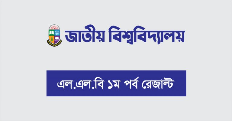 LLB 1st Year Result 2020 of National University